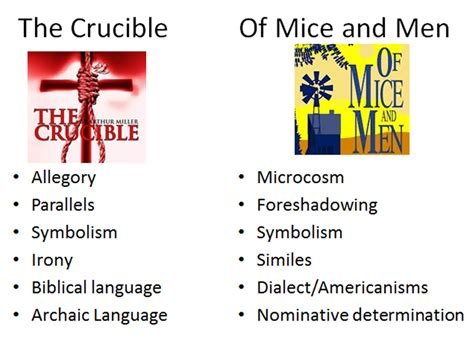 themes in biblical literature exam approaches miss ryan s gcse english media