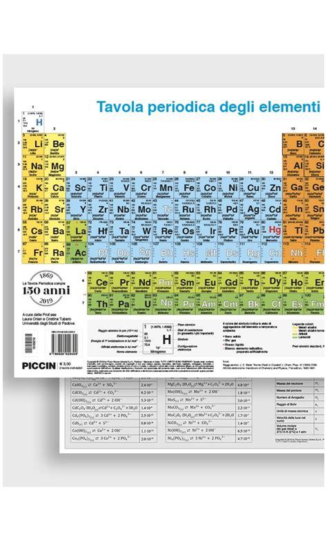 chimica tavola periodica tavola periodica degli elementi