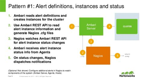 api pattern works inc apache ambari what s new in 2 0 0