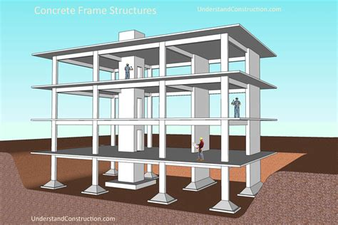 design concrete frame structure tank foundation pipe rack foundation
