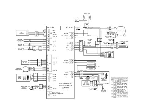 wiring diagram for frigidaire wine cooler roper wiring
