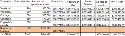 como se calcula el isr de un trabajador semanal 2016 en mexico ptu y las utilidades 191 c 243 mo se calcula contador contado