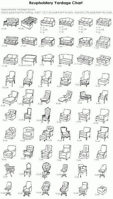 slipcover yardage chart 1000 ideas about slipcovers for couches on pinterest