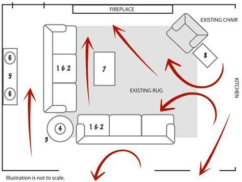 furniture placement ideas 25 b 228 sta id 233 erna om arrange furniture p 229 pinterest