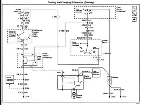 2003 gmc envoy fuse diagram 27 wiring diagram images