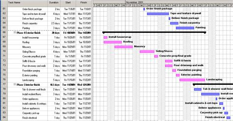 house construction gantt chart for house construction