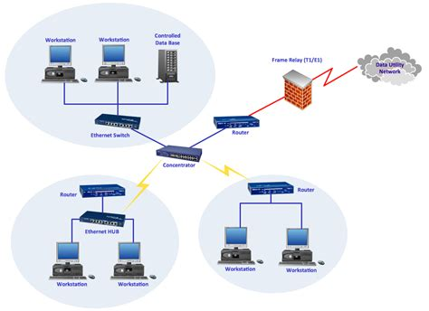 image gallery home network server diagram