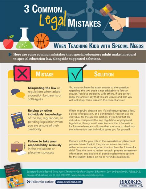 common iep and special education 3 common mistakes when teaching with special needs inclusion lab