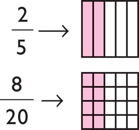 figuras geometricas fracciones el mundo de las fracciones
