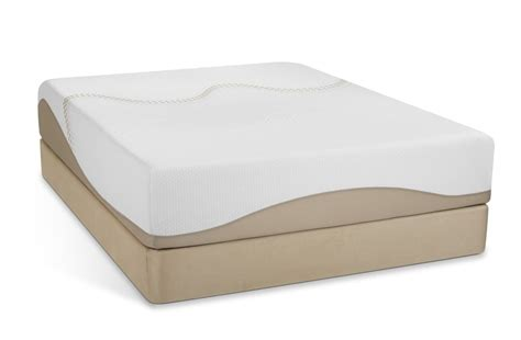 how to find the best mattress type based on your sleep