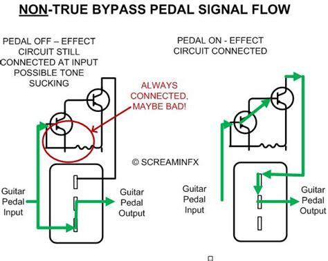 8 pin latching relay wiring diagram schematic 7 pin
