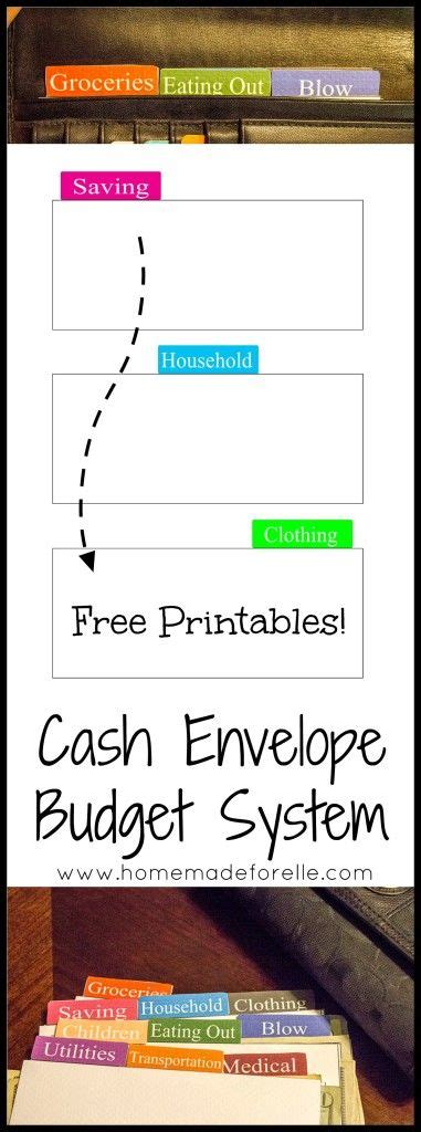 cash envelope system free printable the mombot pinterest the world s catalog of ideas
