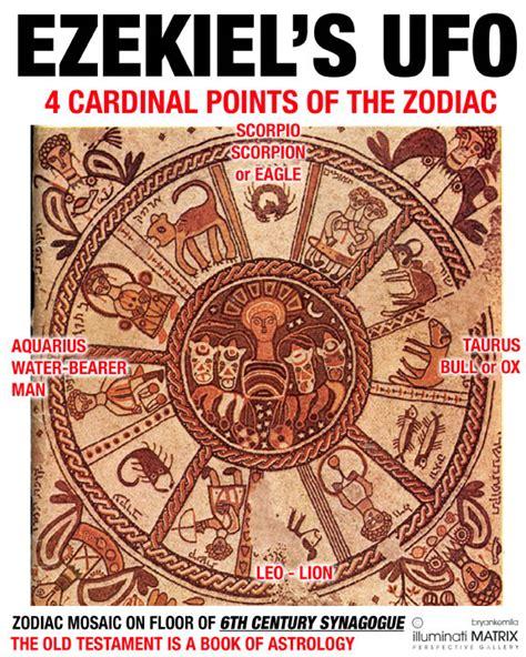Manohara Original By Isrin Isran 14 ufo s reincarnation ezekiel s ufo zodiak chart