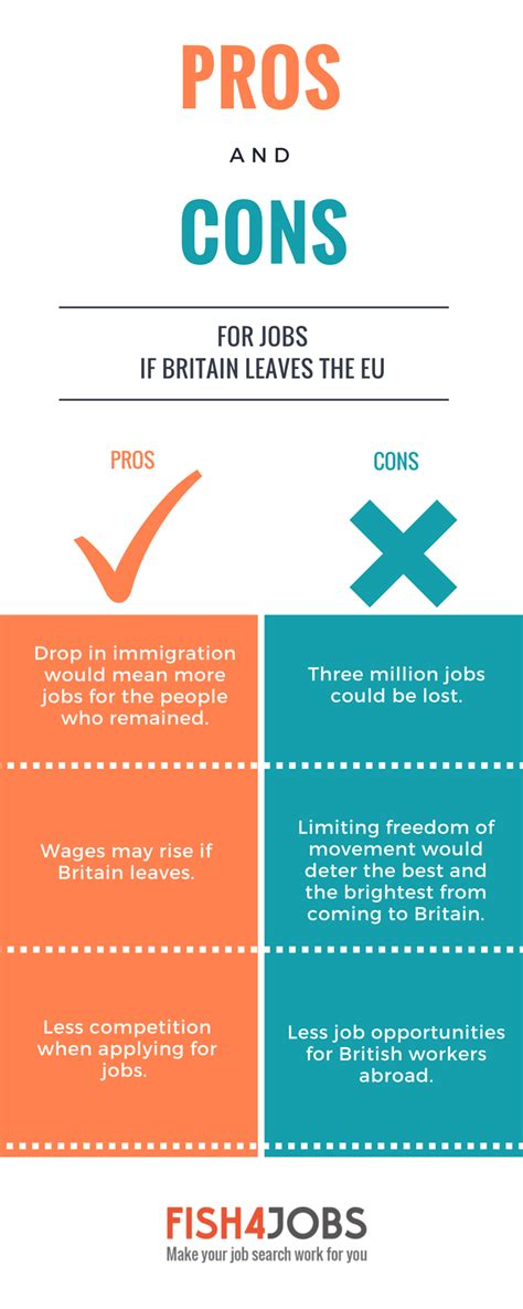 Pros And Cons Of Phd Vs Mba by The Pros And Cons For If Britain Leaves The Eu