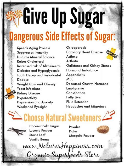 Eliminating Processed Sugars   Natures Happiness Blog   News, Tips, Reviews & Recipes