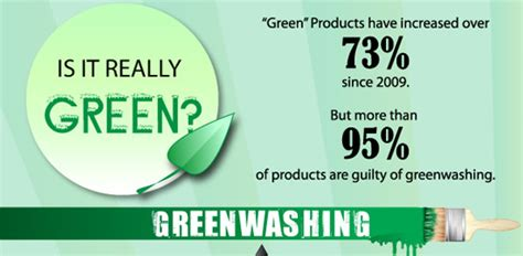 green wash what is greenwash and how does it affect building products