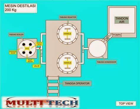 Mesin Destilasi 200kg mesin destilasi cv multi bima sejahtera