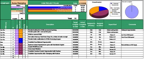 it project plan template project plan templates templates and sles for your