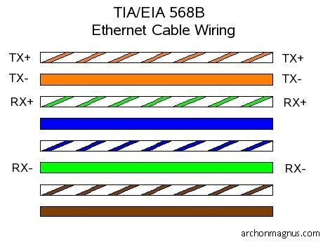 hack  house run  ethernet  phone  existing cat  cable