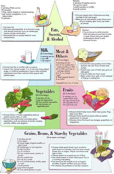 gestational diabetes food plan gestational diabetes and the best diet positivemed