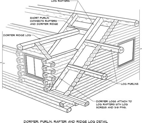 Dormer Construction Details Construction Details Meadowlark Log Homes