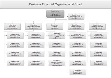 industrial organizational i o psychology noba