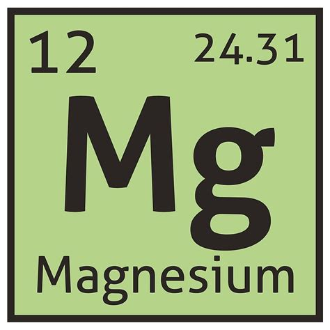 what is magnesium on the periodic table quot the periodic table magnesium quot posters by destinysagent