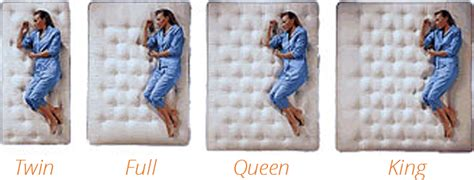 Bedcover California 120 X 200 Aneta Single Size bed mattress sizes mattress sizes size of of a king