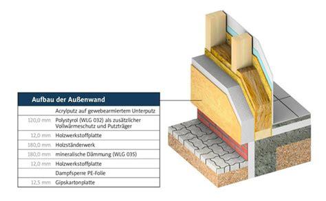 Danwood Haus Wandaufbau konstruktion holztafelbau mit hoch d 228 mmender thermowand