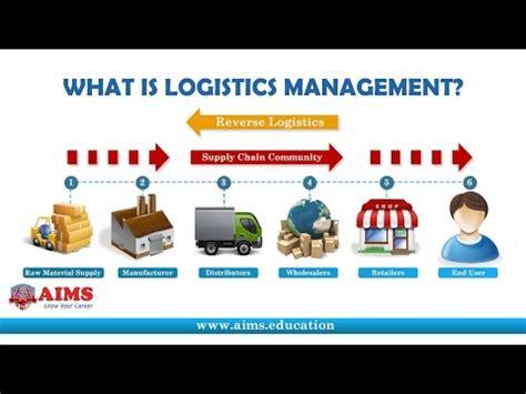 design logistics meaning sap logistics execution warehouse management youtube