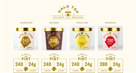 best nutrition halo top nutrition facts nutrition ftempo