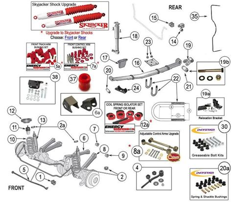 jeep suspension diagram xj suspension parts jeep xj