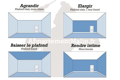 Couleur Pour Agrandir Une Chambre by Peinture Murs Effets Optique Appartement Malin