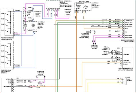 security system 1998 oldsmobile intrigue transmission control 03 alero wiring diagrams wiring diagram