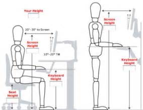 ergonomic desk height how to ergonomically optimize your workspace
