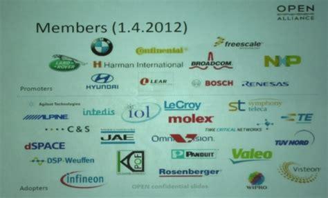 open alliance sig adopter members まずはサラウンドビューから 車載イーサネット標準化団体が勢力を急拡大 発足5カ月で30社以上が参加