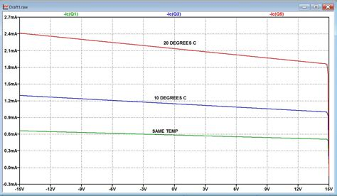 ltspice current dependent inductor better ltspice tl072 model page 1