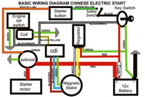 wiring diagram for 110 atv the wiring diagram