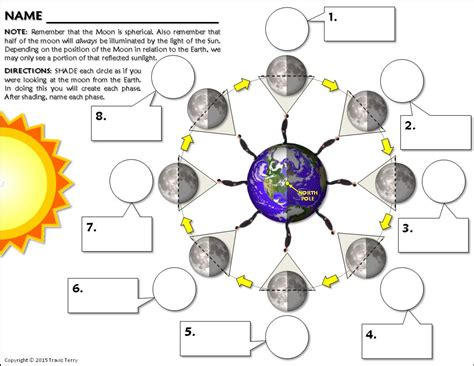 Moon Phases Worksheet by Moon Phases Science Worksheets Moon Best Free Printable