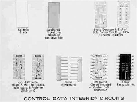 integrated circuit packaging corp dba coastal circuits integrated circuit packaging corp 28 images integrated circuit packaging corp dba coastal
