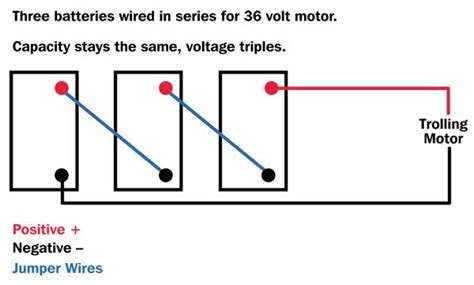 36 volt trolling motor wiring diagram parallel serial battery wiring basics louisiana