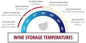 Ideal Temperature For Wine Cellar - built in vs freestanding wine coolers compactappliance com