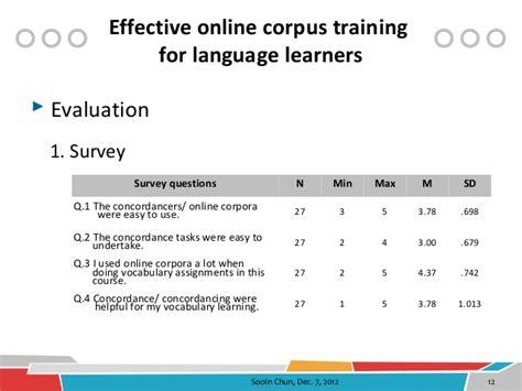 online tutorial korean language effective online corpus training for language learners