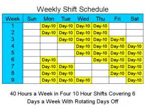 10 hour shift templates 10 hour shift schedule templates
