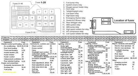 bmw  dme wiring diagram mini cooper wiring diagram   bmw  fuse box