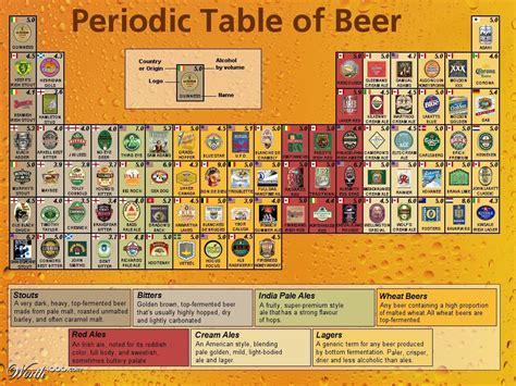 periodic table of styles periodic table of styles 3 ideias para a casa