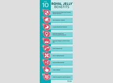 10 Royal Treatments of Royal Jelly (No. 2 Is Brain Food ... Royal Jelly Benefits