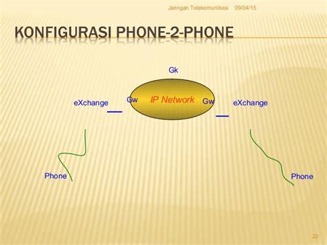 Membangun Telepon Berbasis Volp konsep dasar voip