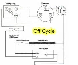 wiring diagram for defrost timer get free image about wiring diagram