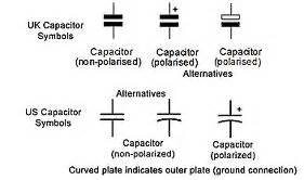 capacitor symbol direction creativec0d3r introduction to arduino part 1